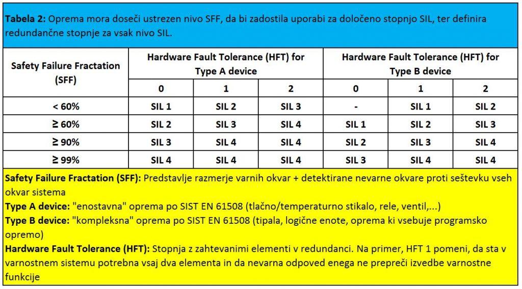Tabela_SFF